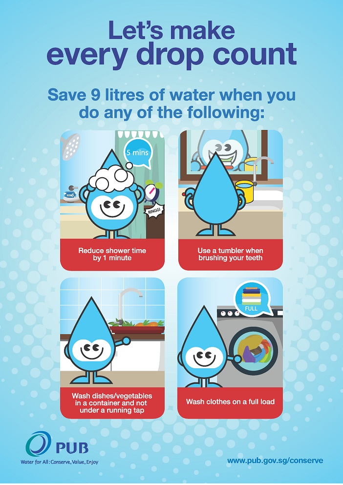Environment Tips - Every Drop Counts Poster.jpg